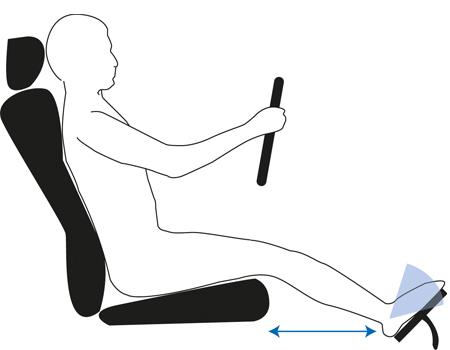 تنظیم صندلی اتومبیل